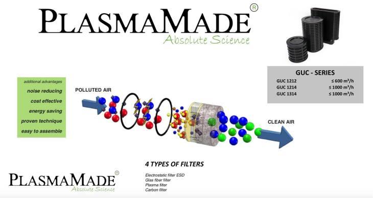 shéma plasmamade
